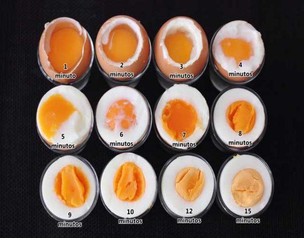 Cocer huevos;tiempos de cocción